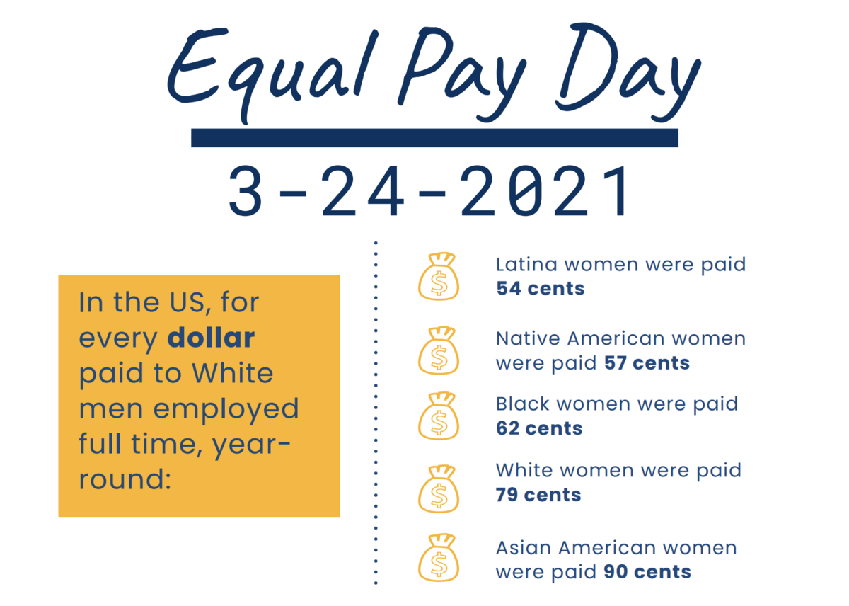 Equal Pay Day Flyer